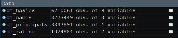 Starting TIMDB Dataframes